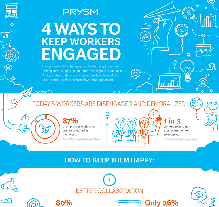 4 Ways to Keep Workers Engaged